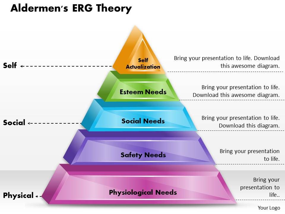 erg theory examples This research paper the motivation theory used within the coca-cola company and other 64,000+ term papers, college essay examples and  alderfer's erg theory.