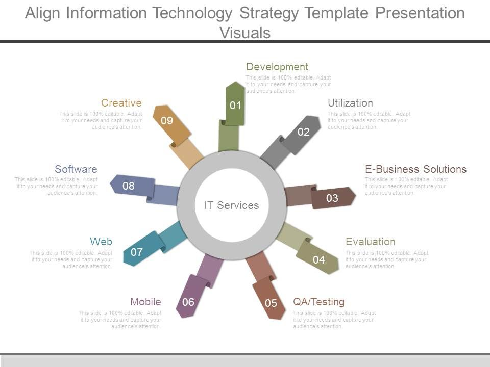 Align Information Technology Strategy Template Presentation Visuals Slide01 Slide02