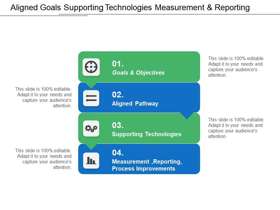 aligned_goals_supporting_technologies_measurement_and_reporting_Slide01