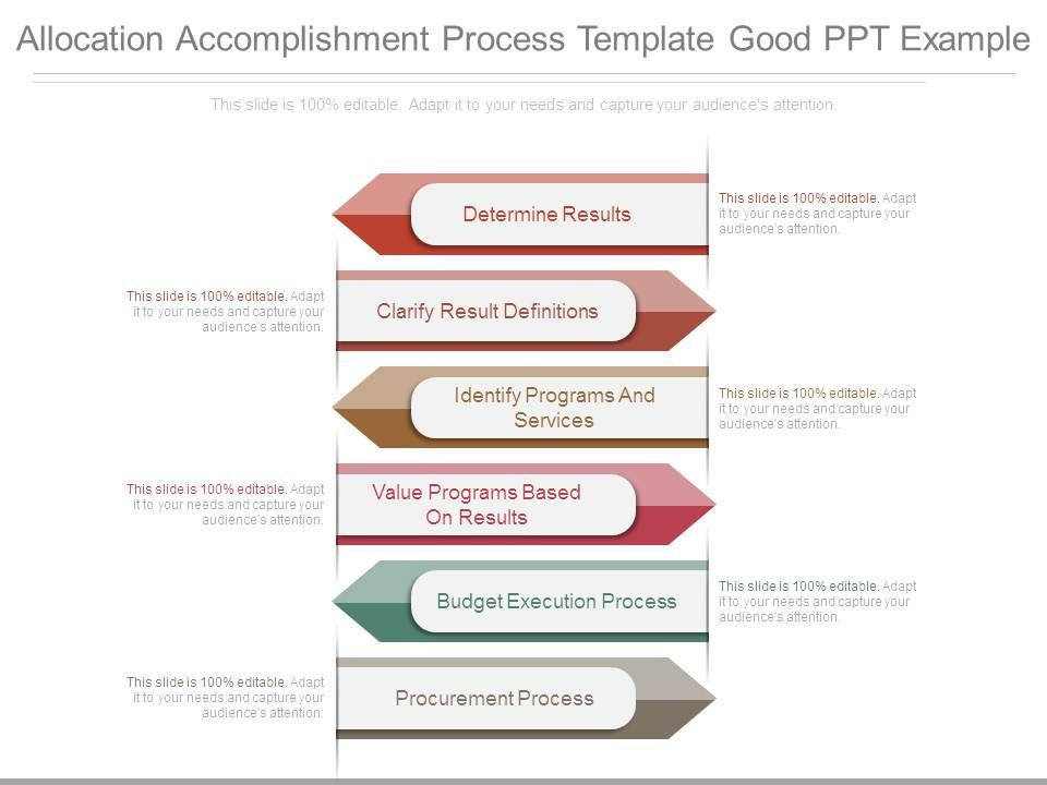 allocation_accomplishment_process_template_good_ppt_example_Slide01