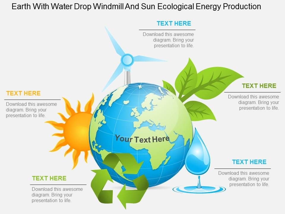 Am earth with water drop windmill and sun ecological energy amearthwithwaterdropwindmillandsunecologicalenergyproductionpowerpointtemplateslide01 ccuart Choice Image