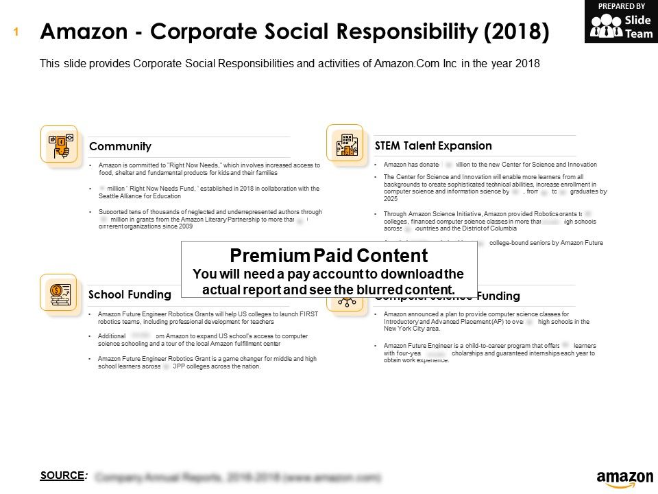 Amazon Corporate Social Responsibility 2018 Powerpoint
