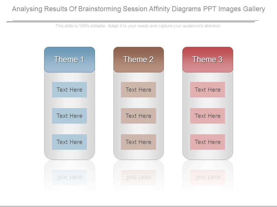 Analysing Results Of Brainstorming Session Affinity Diagrams Ppt
