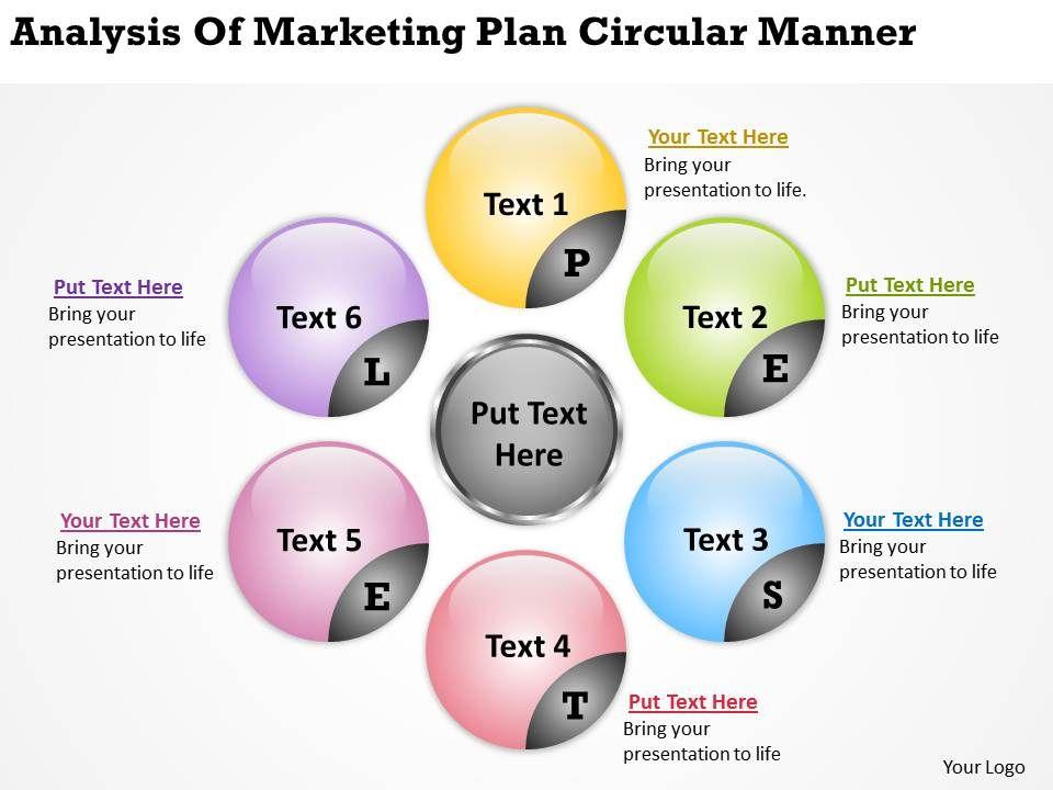 analysis_of_marketing_plan_circular_manner_ppt_powerpoint_slides_Slide01