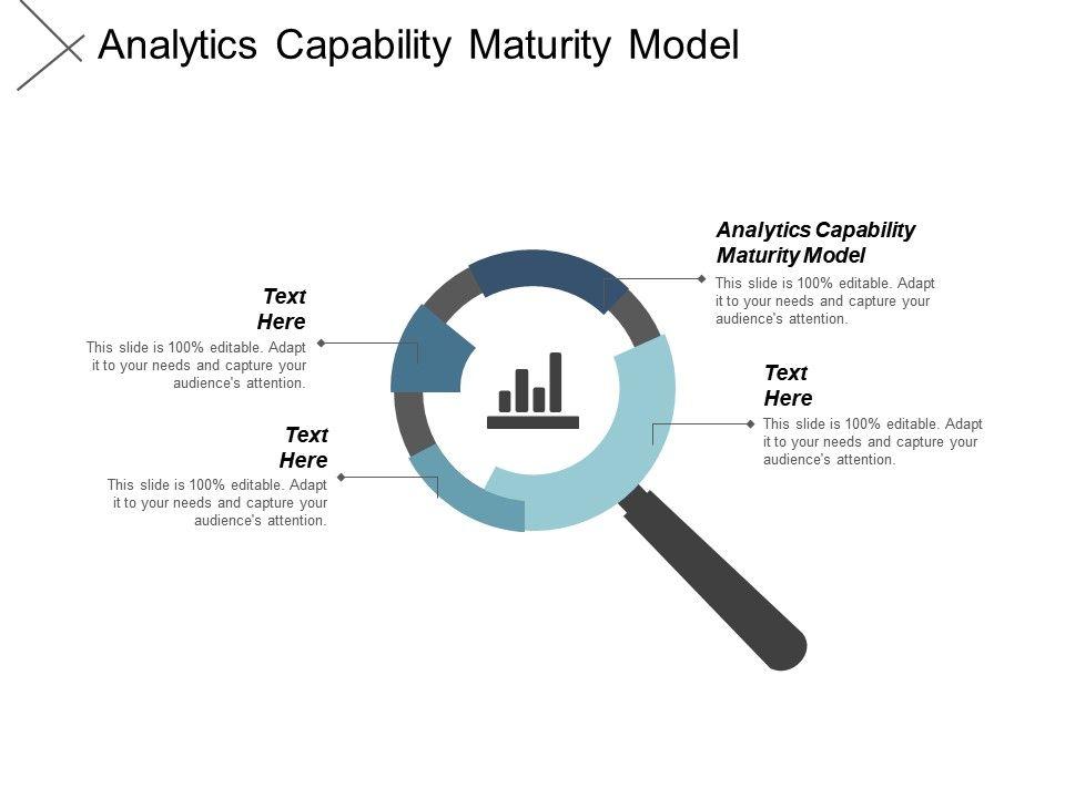 Analytics Capability Maturity Model Ppt Powerpoint Presentation