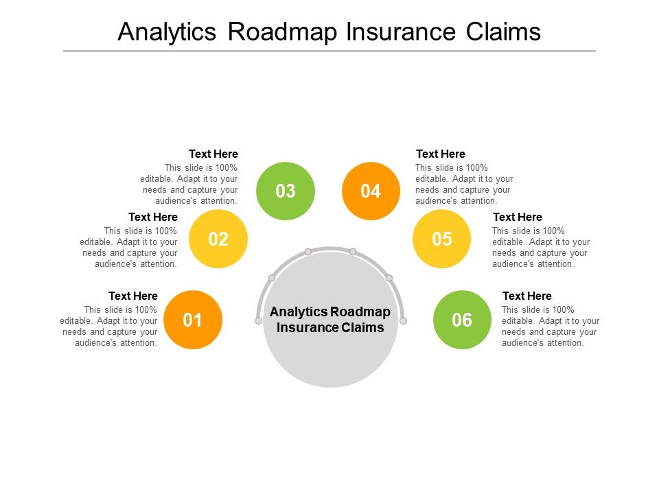 Analytics Roadmap Insurance Claims Ppt Powerpoint Presentation Gallery Background Cpb