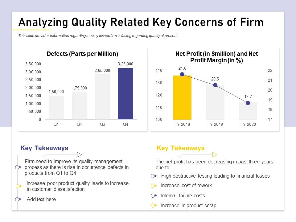 Analyzing Quality Related Key Concerns Of Firm Due Rework Ppt Powerpoint Presentation Layouts Guide