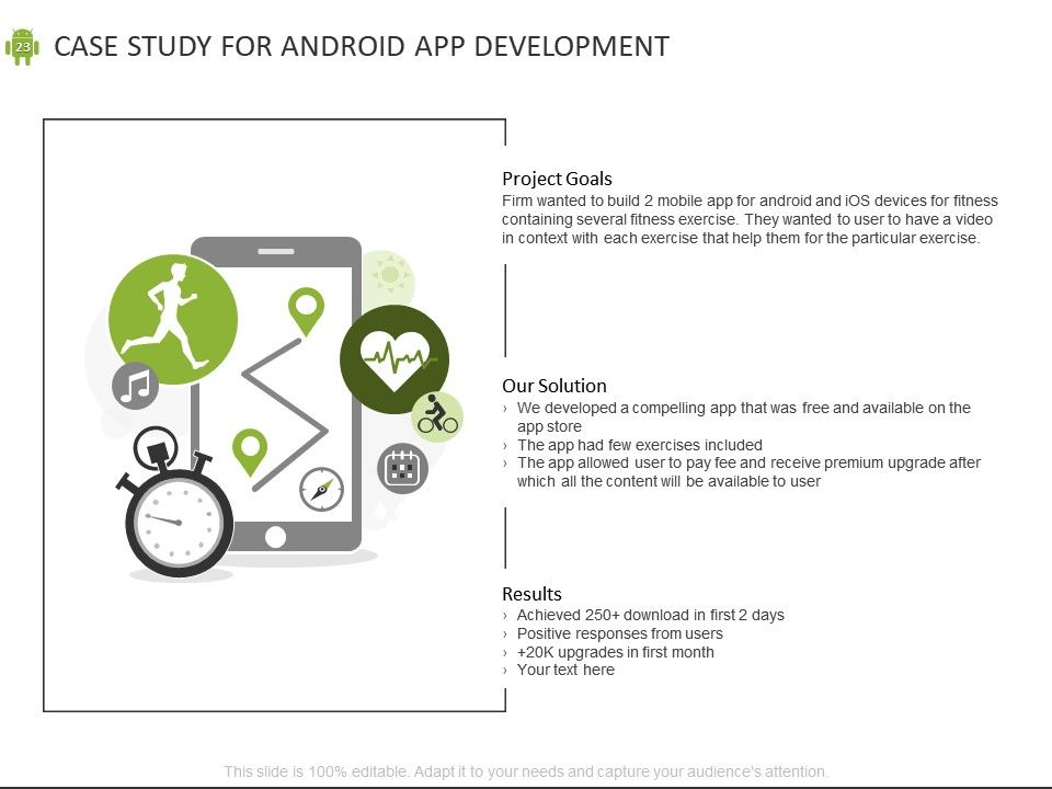 Android App Development Proposal Powerpoint Presentation