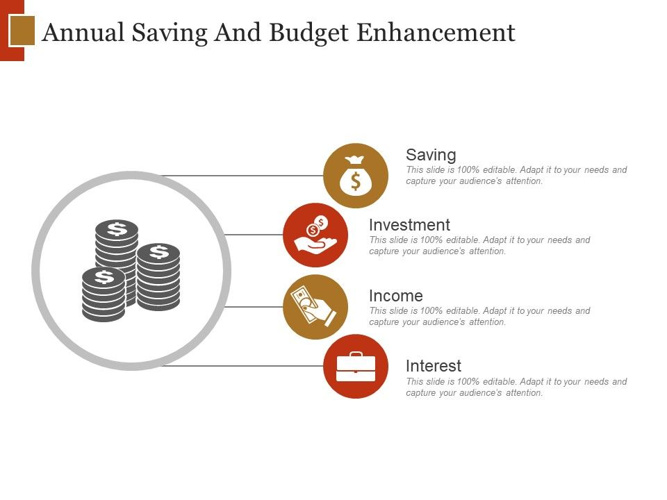 Annual Saving And Budget Enhancement Powerpoint Shapes