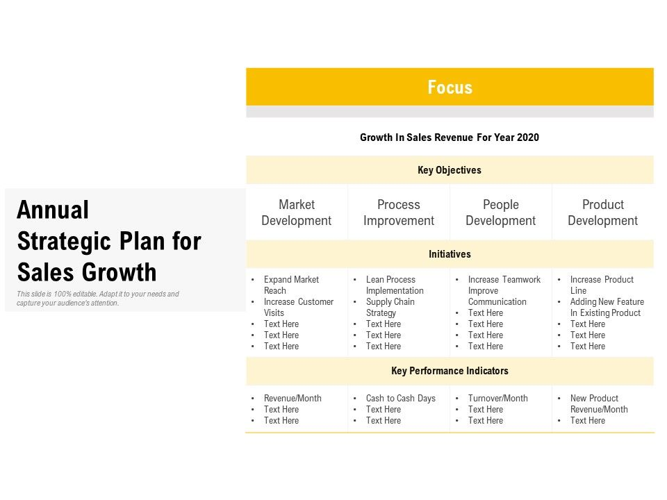 Annual Strategic Plan For Sales Growth
