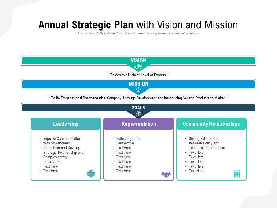 Annual Strategic Plan With Vision And Mission