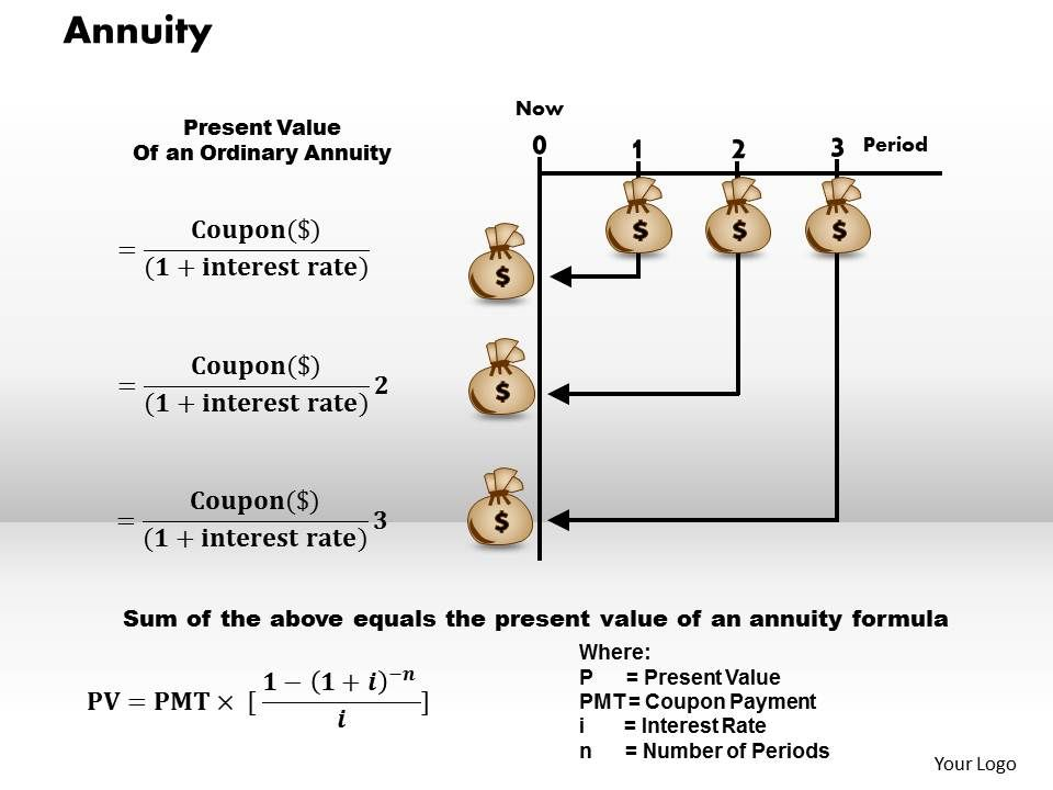 annuity powerpoint presentation slide template | ppt images, Modern powerpoint