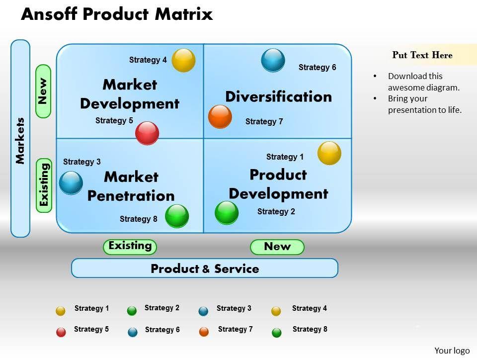 ansoff_product_matrix_powerpoint_presentation_slide_template_Slide01
