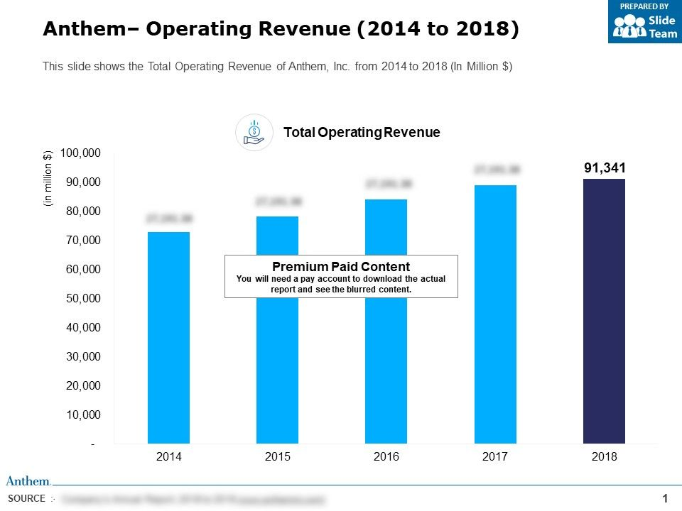 Anthem Operating Revenue 2014-2018 | PowerPoint ...