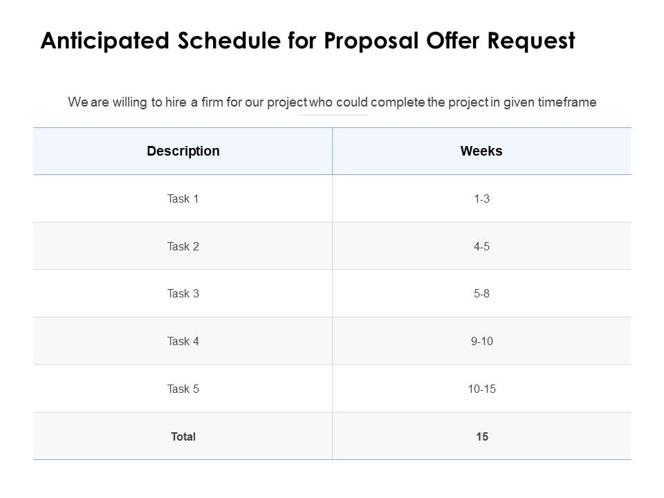 Anticipated Schedule For Proposal Offer Request Ppt Powerpoint Designs