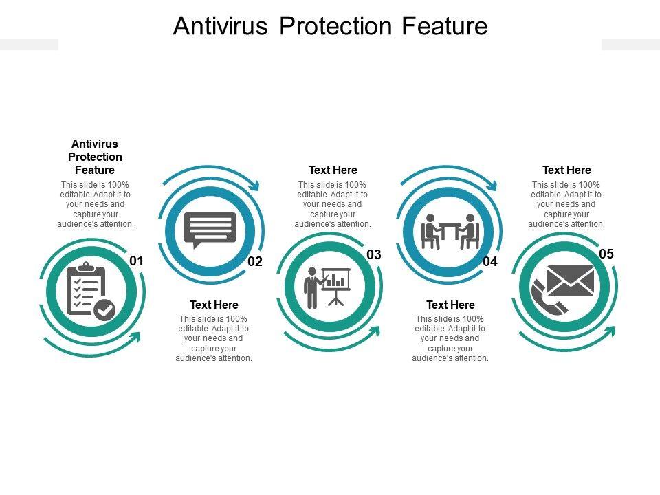 Antivirus Protection Feature Ppt Powerpoint Presentation Portfolio Slide Download Cpb