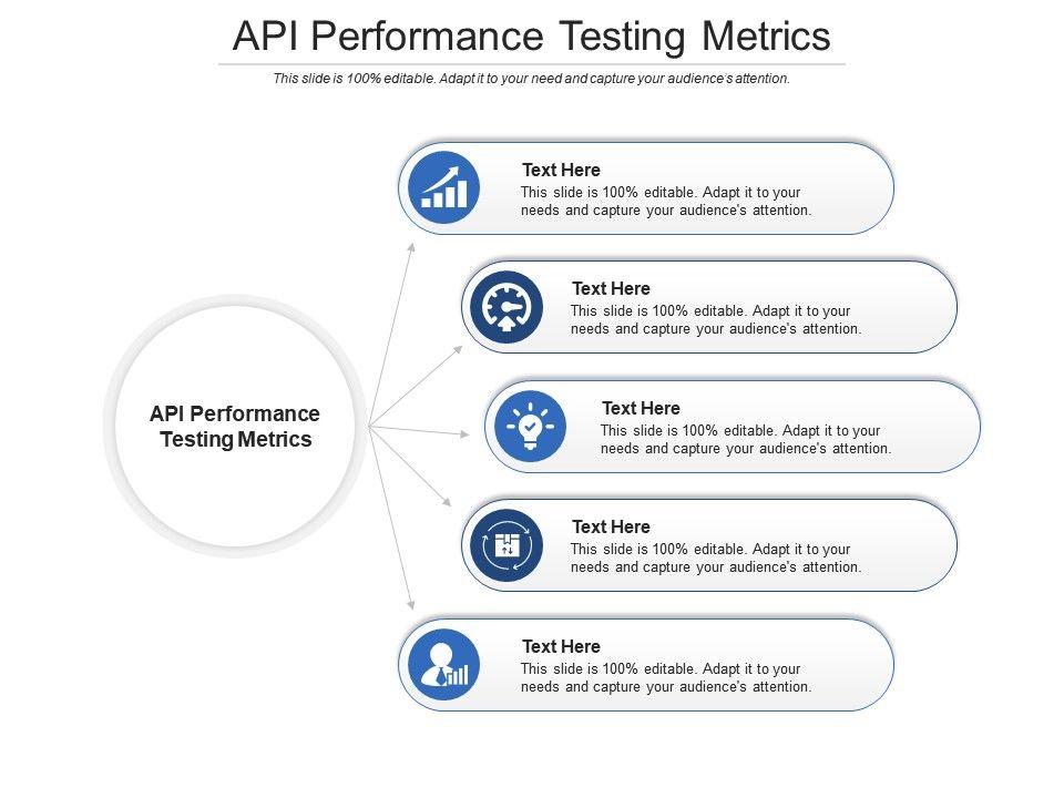 API Performance Testing Metrics Ppt Powerpoint Presentation Portfolio Picture Cpb