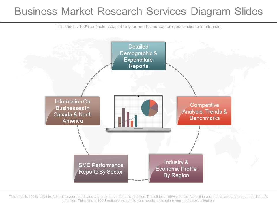 industry research services