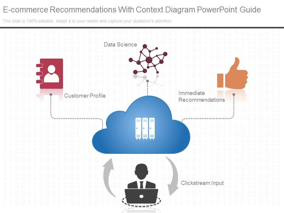 app_e_commerce_recommendations_with_context_diagram_powerpoint_guide_Slide01