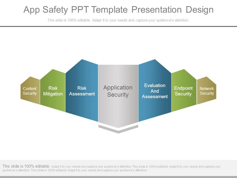 App Safety Ppt Template Presentation Design | PowerPoint Templates ...