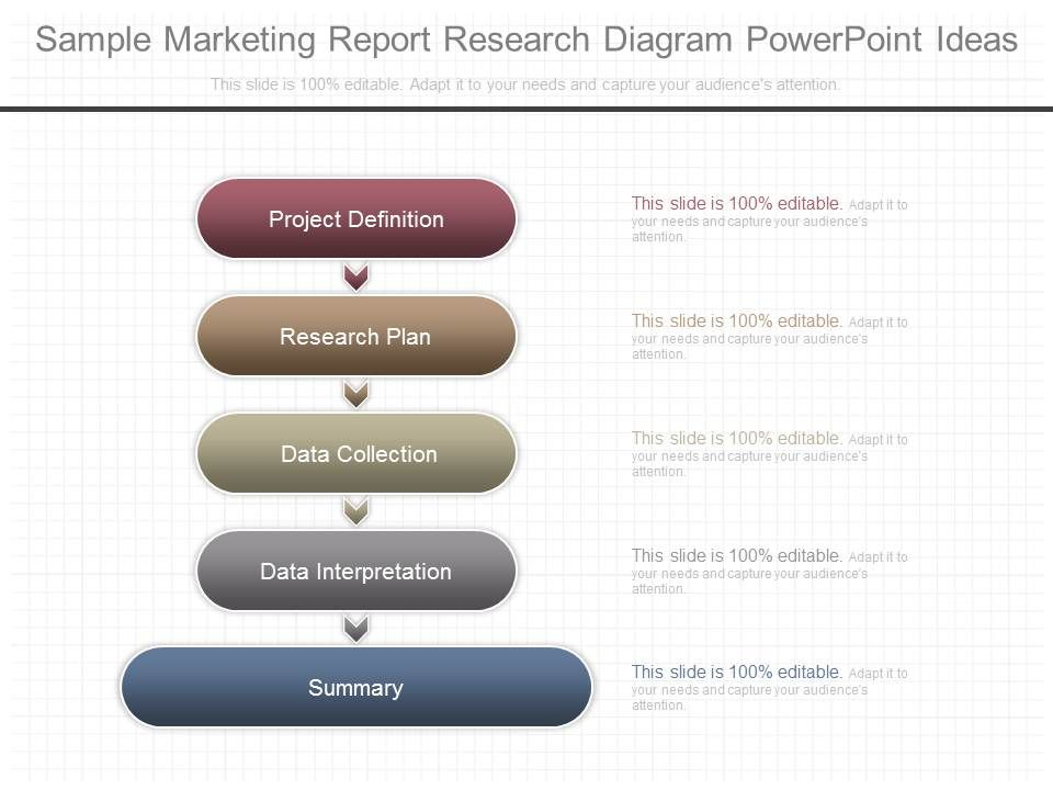 App Sample Marketing Report Research Diagram Powerpoint Ideas