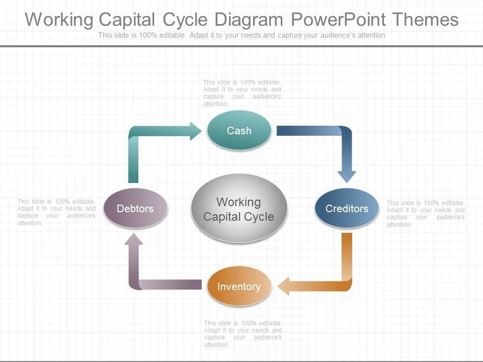 App Working Capital Cycle Diagram Powerpoint Themes Template