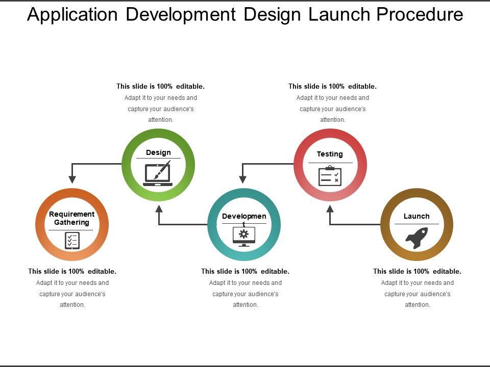 application_development_design_launch_procedure_Slide01