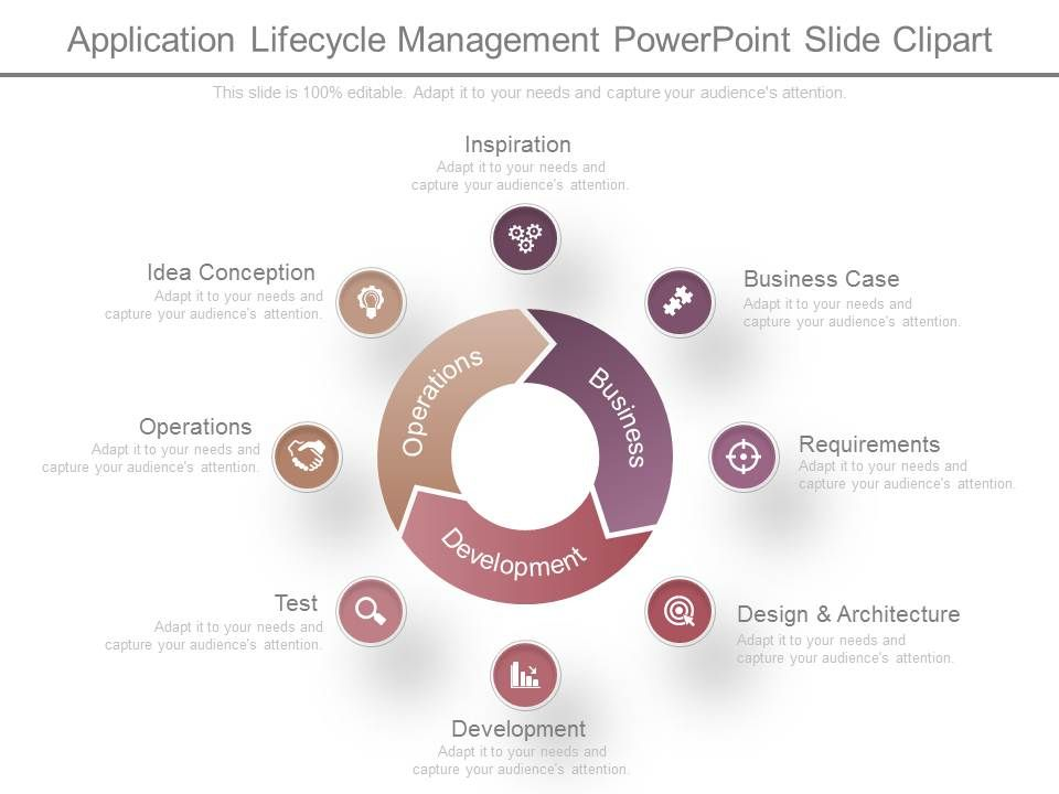 Application Lifecycle Management Powerpoint Slide Clipart ...