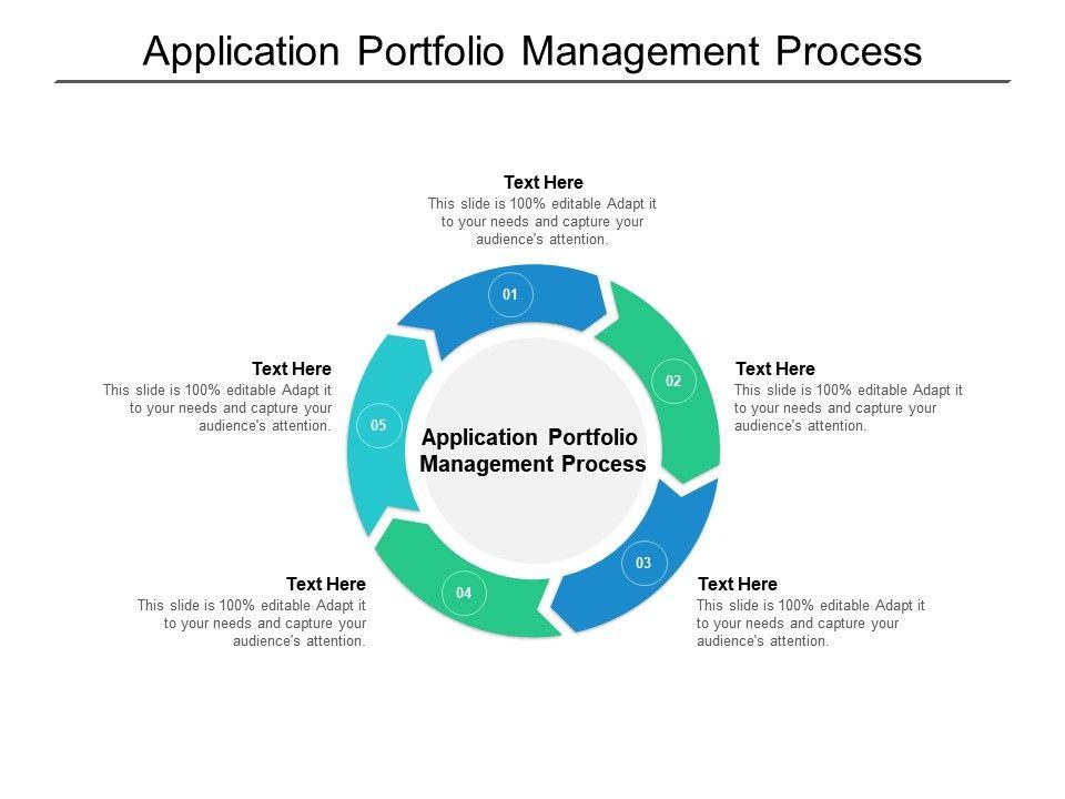 Application Portfolio Management Process Ppt Powerpoint Presentation Pictures Cpb