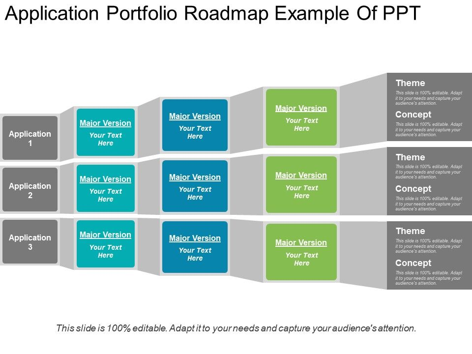 Application Portfolio Roadmap Example Of Ppt Presentation - Application roadmap template