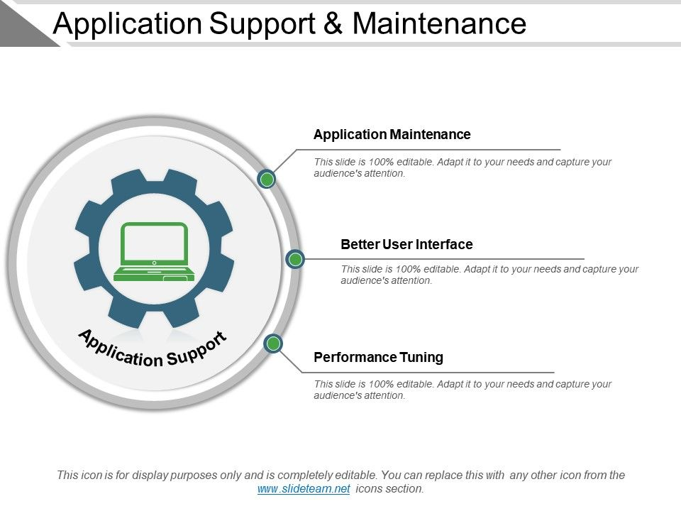 Application Support And Maintenance Sample Of Ppt