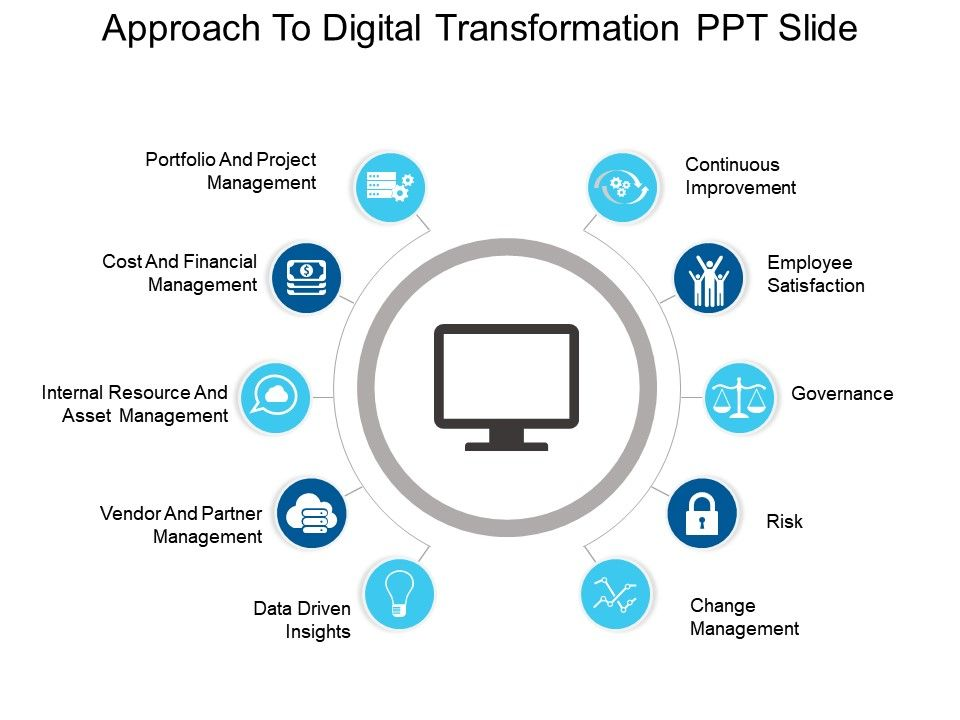 digital transformation ppt Approach To Digital Transformation Ppt Slide | PowerPoint Templates ...