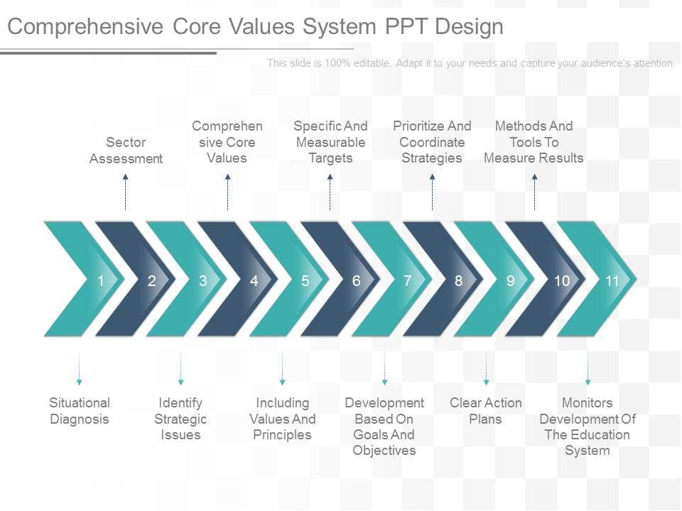 apt_comprehensive_core_values_system_ppt_design_Slide01