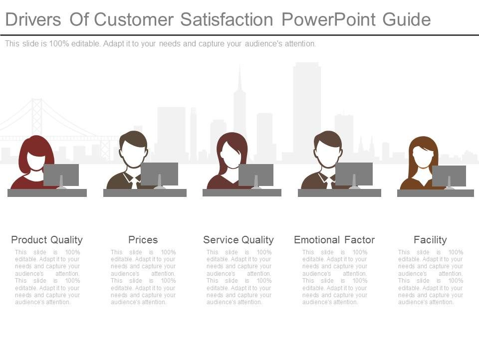 apt_drivers_of_customer_satisfaction_powerpoint_guide_Slide01