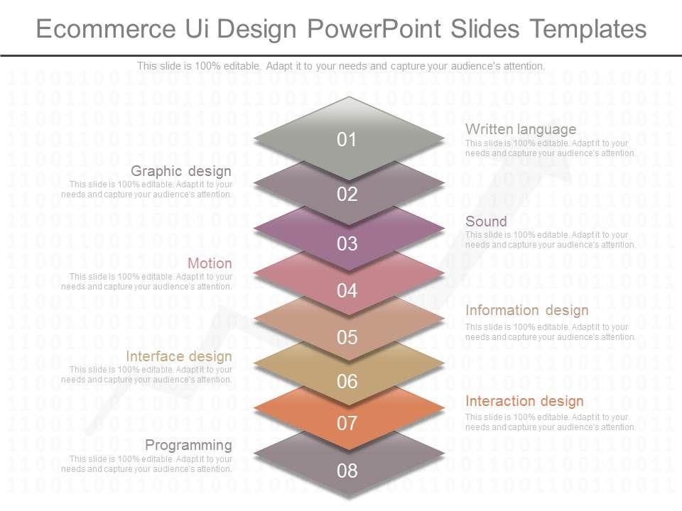 Apt Ecommerce Ui Design Powerpoint Slides Templates Powerpoint Slide Presentation Sample Slide Ppt Template Presentation