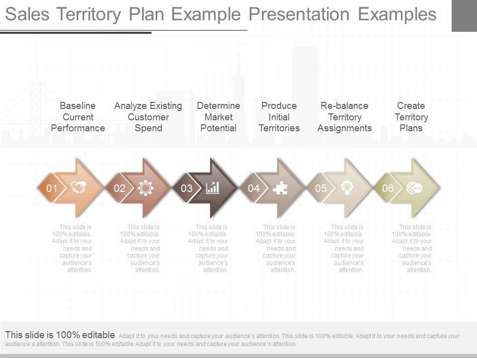 apt sales territory plan example presentation examples