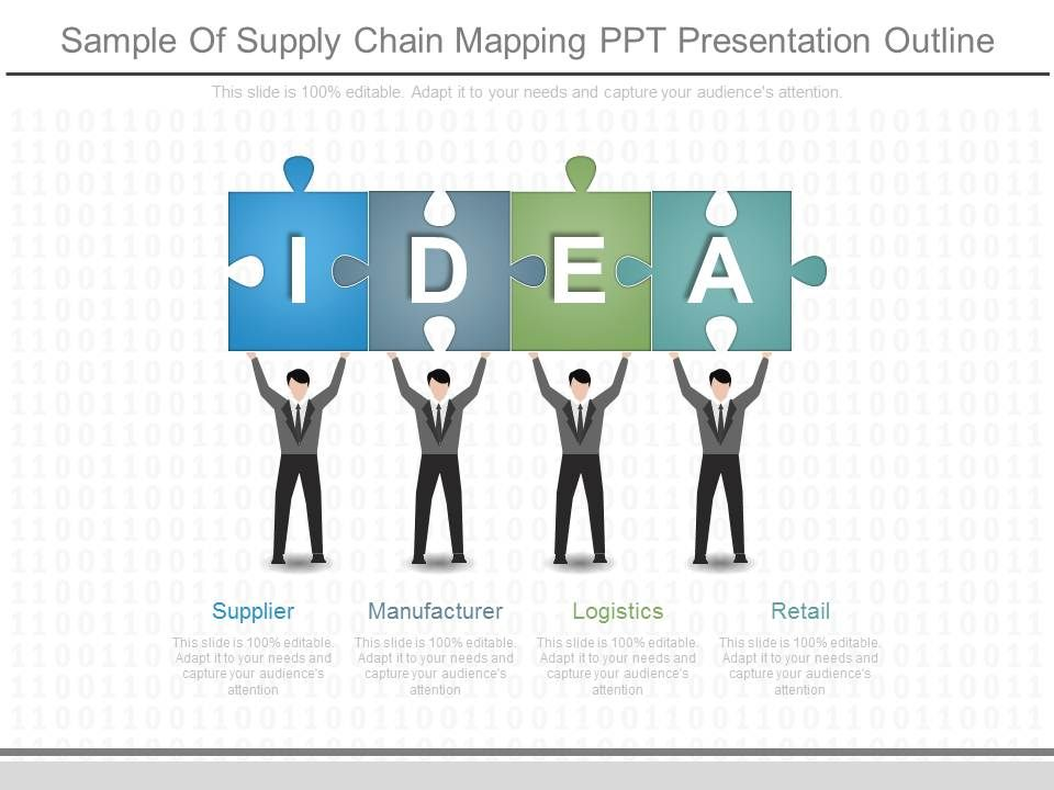Apt Sample Of Supply Chain Mapping Ppt Presentation Outline