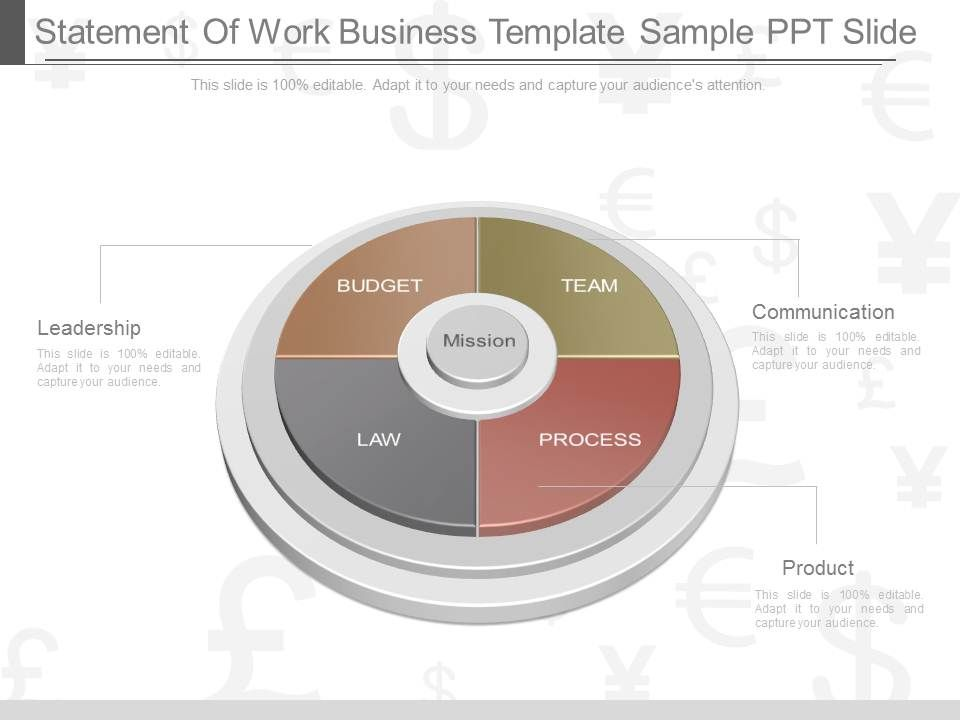 Apt Statement Of Work Business Template Sample Ppt Slide Presentation Powerpoint Diagrams Ppt Sample Presentations Ppt Infographics