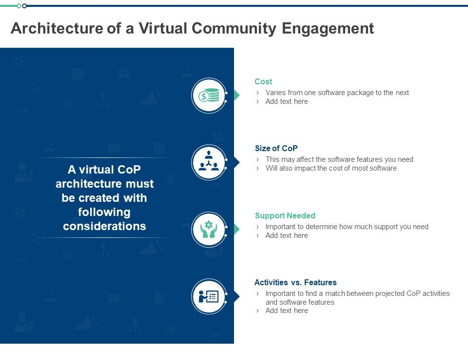 Architecture Of A Virtual Community Engagement Ppt Powerpoint Presentation Summary