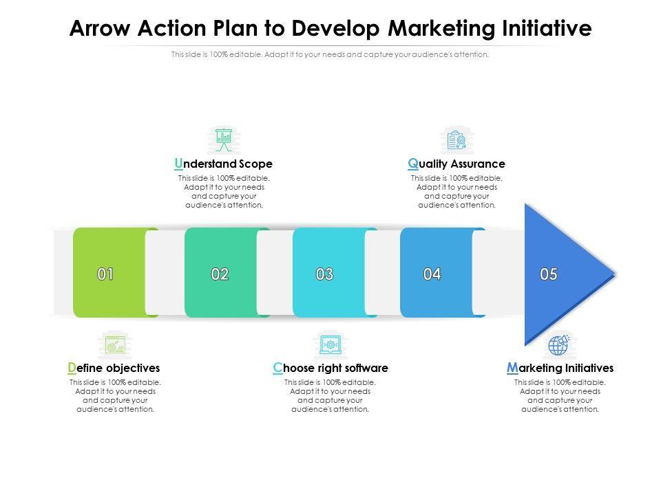 Arrow Action Plan To Develop Marketing Initiative