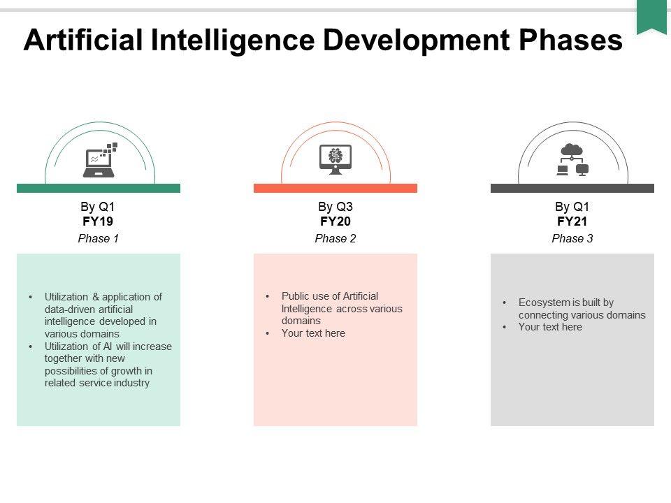 artificial_intelligence_development_phases_ppt_powerpoint_presentation_portfolio_graphics_pictures_Slide01