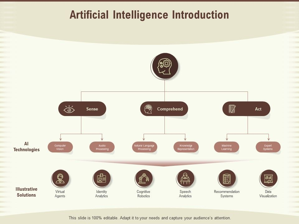 Artificial Intelligence Introduction Comprehend Ppt Powerpoint Presentation Outline