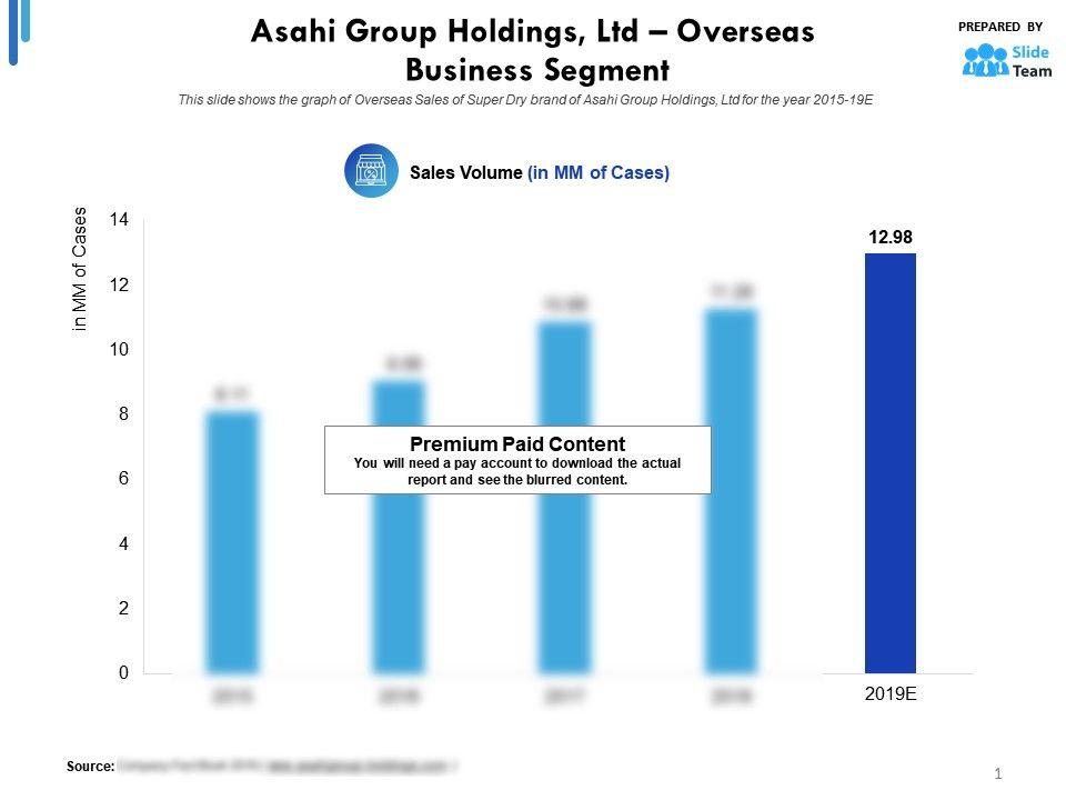 Asahi Group Holdings Ltd Statistic 1 Overseas Business Segment
