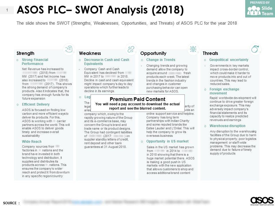 Asos Plc Swot Analysis 2018 Powerpoint Design Template Sample Presentation Ppt Presentation Background Images