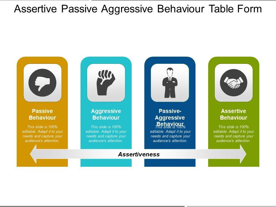 Assertive Passive Aggressive Behaviour Table Form Presentation