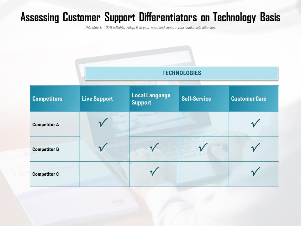 Assessing Customer Support Differentiators On Technology Basis