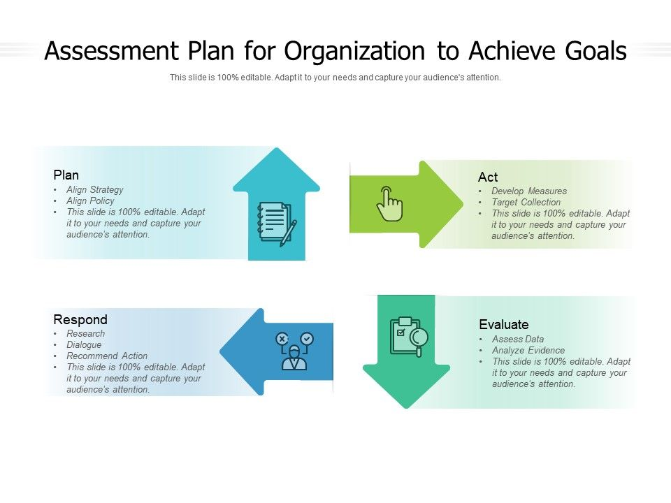 Assessment Plan For Organization To Achieve Goals Presentation Graphics Presentation Powerpoint Example Slide Templates At least halve the rate of loss of natural forests globally by 2020 and strive to end natural forest loss by 2030. organization to achieve goals