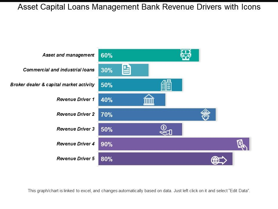 asset capital loans management bank revenue drivers with icons, Bank Loan Presentation Template, Presentation templates