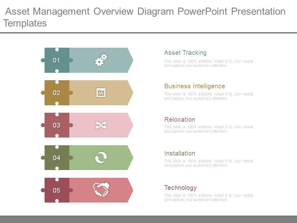 Asset Management Overview Diagram Powerpoint Presentation