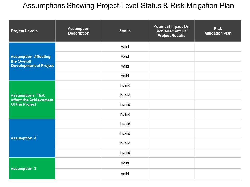 assumptions_showing_project_level_status_and_risk_mitigation_plan_Slide01
